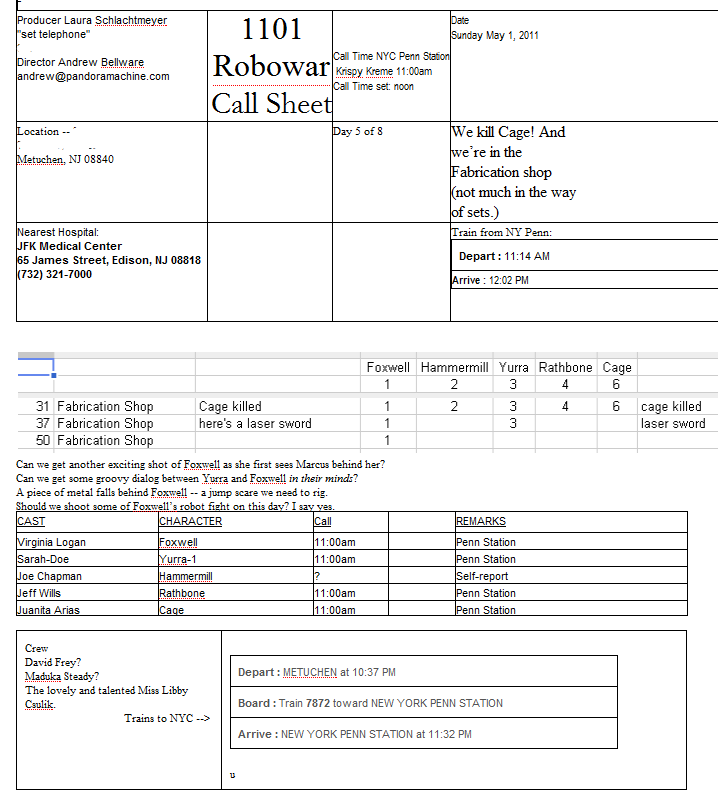 Pandora Machine Wiki – Call Sheet Example